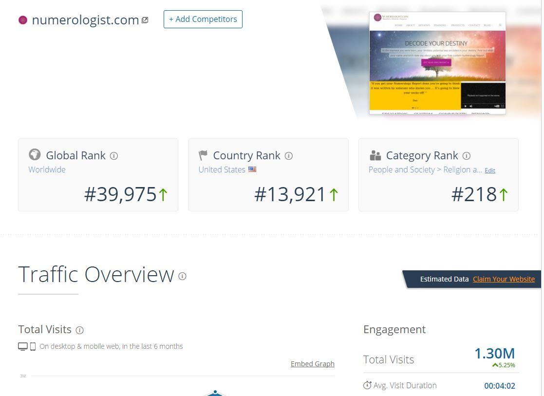 如何分析Clickbank产品推广潜力和方法