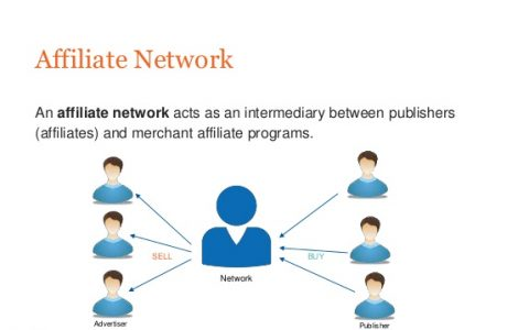 PIN Submits Aff Network