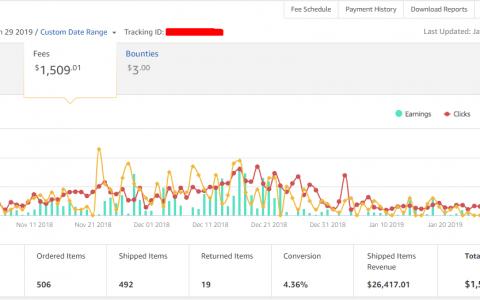 案例:Amazon利基网站 3个月 $1500