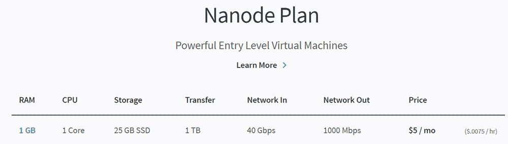 介绍我连续使用了8年的VPS - Linode