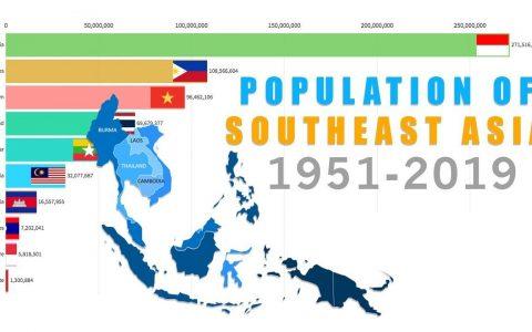 2020年网络赚钱方向之:东南亚COD