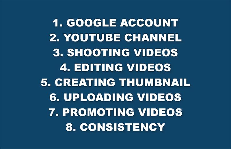youtube教程