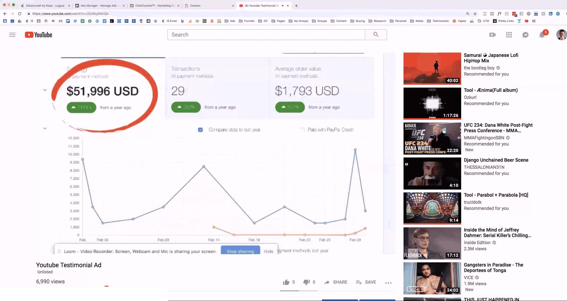 如何运作YouTube AD 打造新的收入管道